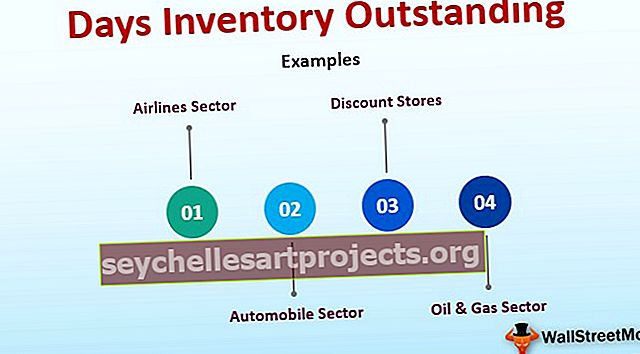 Days Inventory Outstanding (DIO)