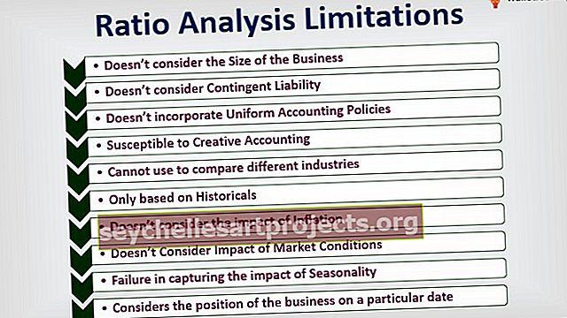 Omezení poměrové analýzy