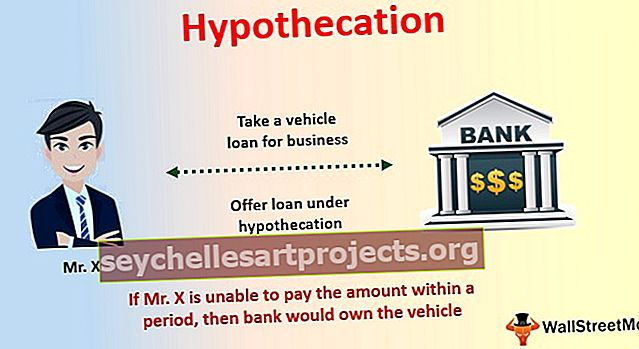 Hypotecation