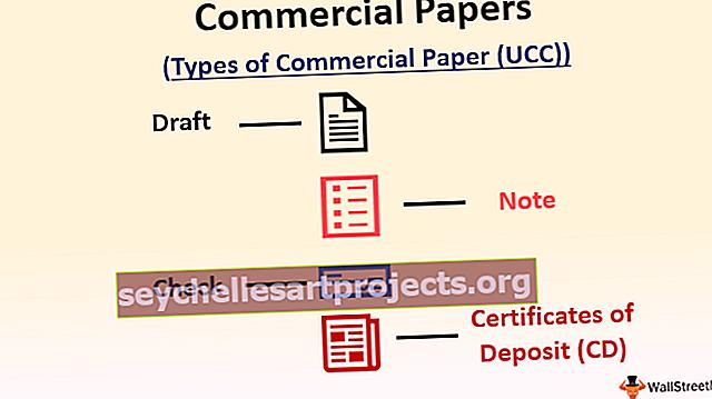 Kaupalliset paperit