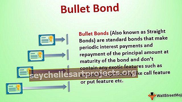Bullet Bond
