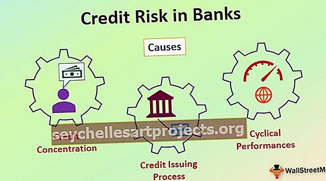 Luottoriskit pankeissa