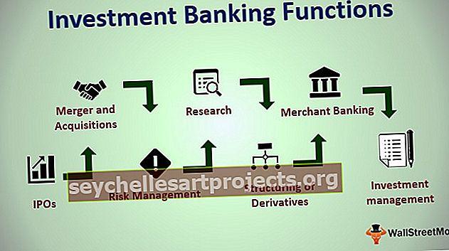 Λειτουργίες επενδυτικής τραπεζικής