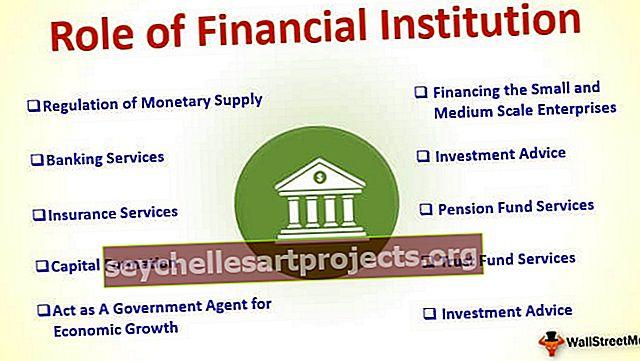 Ο ρόλος των χρηματοπιστωτικών ιδρυμάτων