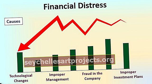 Οικονομική δυσφορία