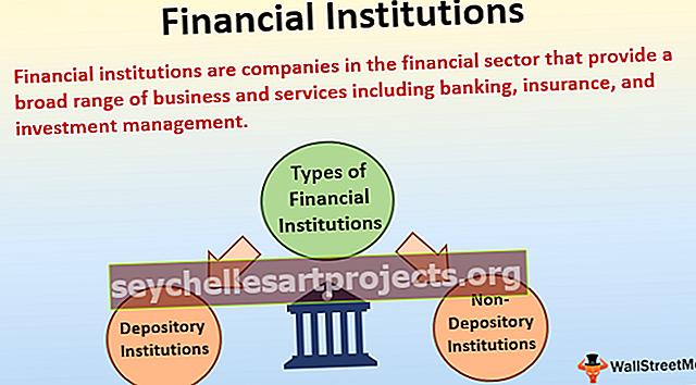 Χρηματοοικονομικά ιδρύματα