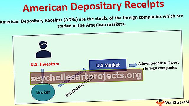Αμερικανικές αποδείξεις θεματοφύλακα (ADR)