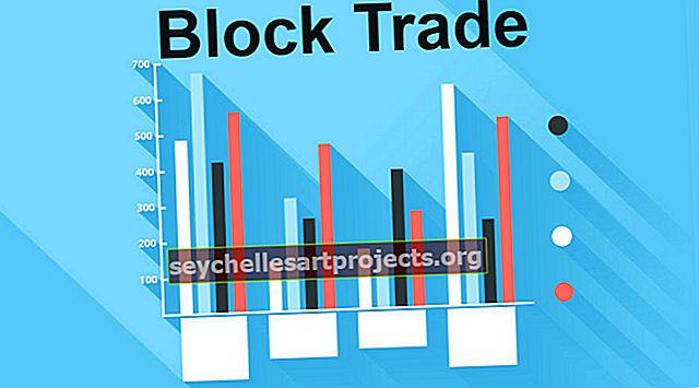 Μπλοκ εμπορίου