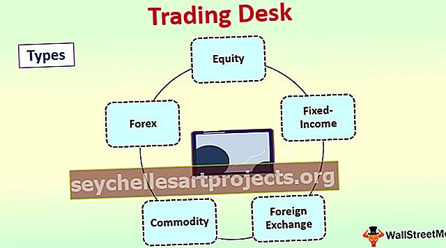 Γραφείο συναλλαγών