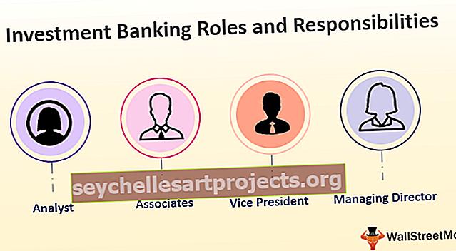 Ρόλοι και ευθύνες για την επενδυτική τραπεζική