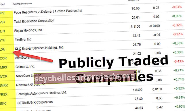 Δημόσιες διαπραγματεύσεις εταιρείες
