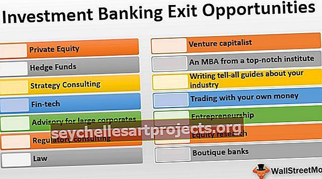 Investicinės bankininkystės išėjimo galimybės