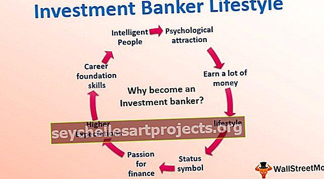 Investicinio bankininko gyvenimo būdas