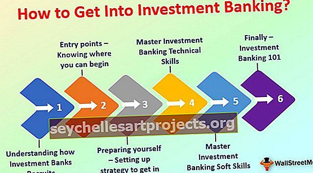 Kaip patekti į investicinę bankininkystę