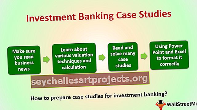 Investicinės bankininkystės atvejų analizė
