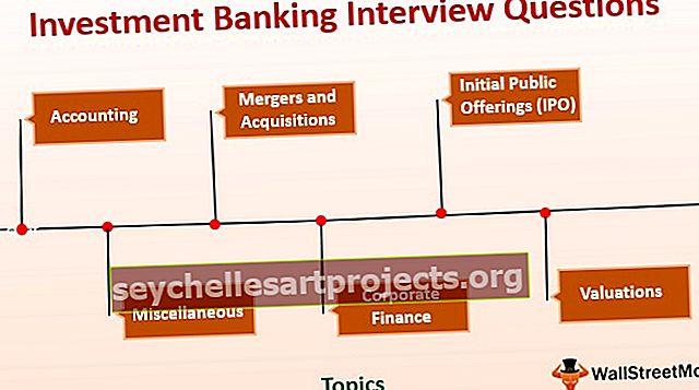 Investicinės bankininkystės interviu klausimai (su atsakymais)