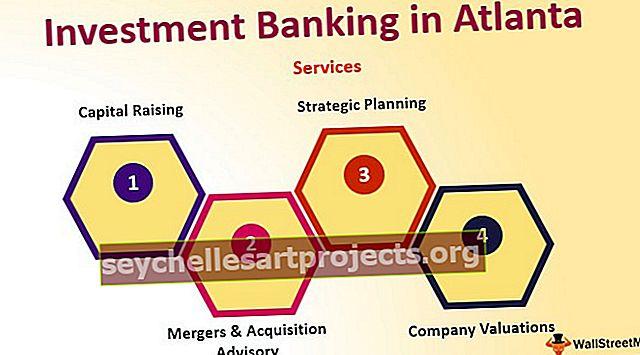 Investiční bankovnictví v Atlantě