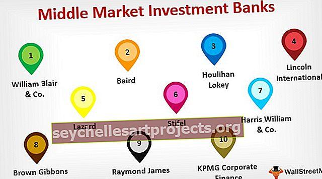 Seznam 10 nejlepších investičních bank na středním trhu