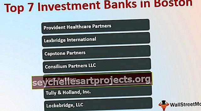 Investiční banky v Bostonu