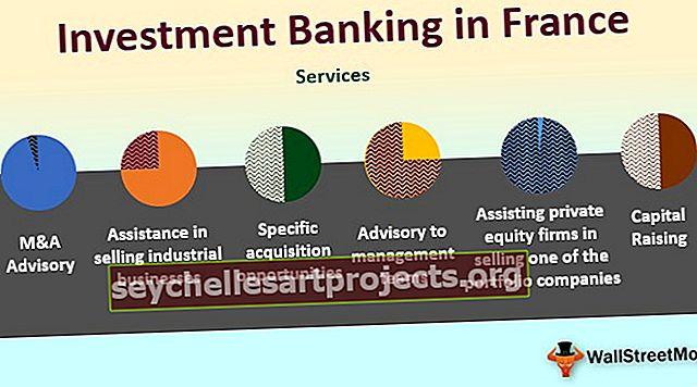Investiční bankovnictví ve Francii