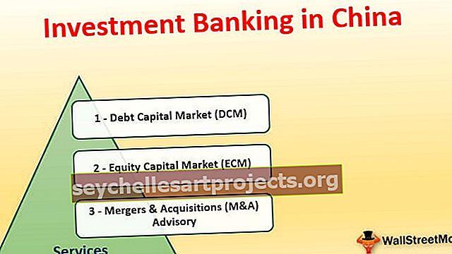 Investiční bankovnictví v Číně Seznam nejlepších bank | Plat | Pracovní místa