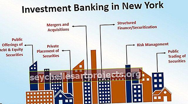 Investiční bankovnictví v New Yorku