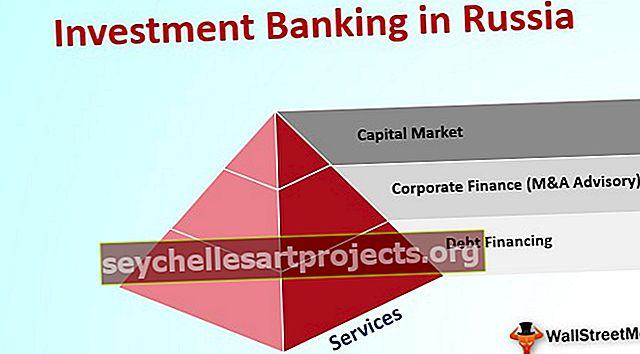 Investiční bankovnictví v Rusku