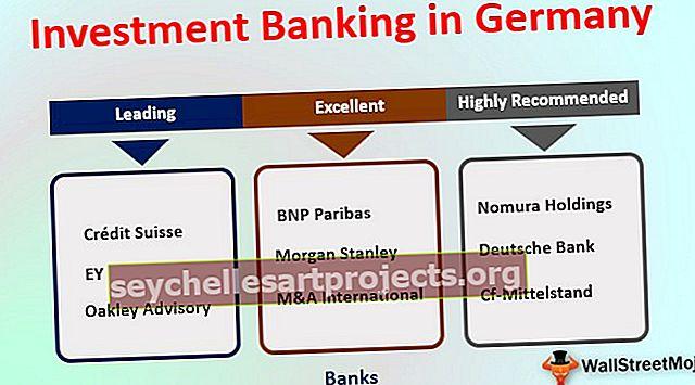 Investiční bankovnictví v Německu