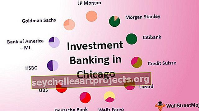 Investiční bankovnictví v Chicagu