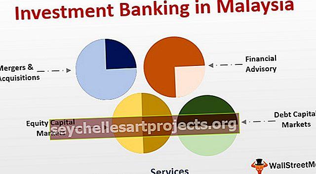 Investiční bankovnictví v Malajsii