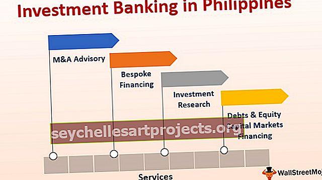 Investiční bankovnictví na Filipínách