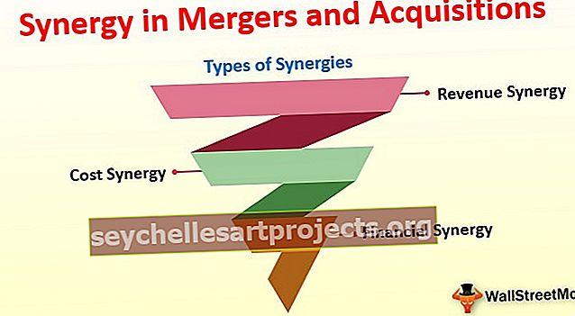 Sünergia ühinemiste ja omandamiste puhul | Ühinemiste ja omandamiste sünergiate tüübid