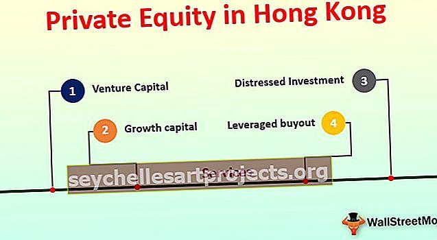 Hongkongi erakapital | Ettevõtete nimekiri | Palk | Töökohad