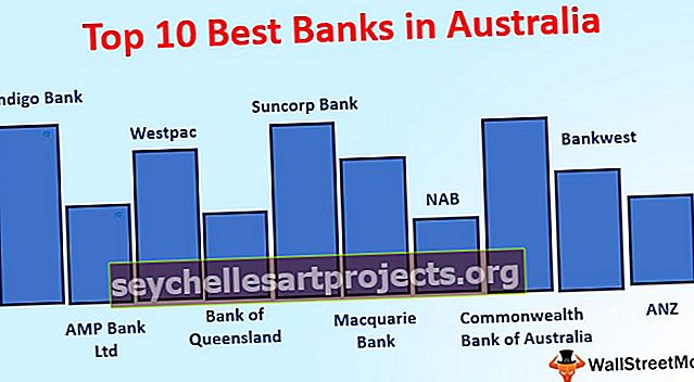 Pangad Austraalias