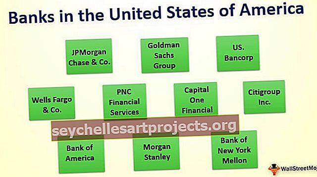 10 parimat panka Ameerika Ühendriikides (USA)