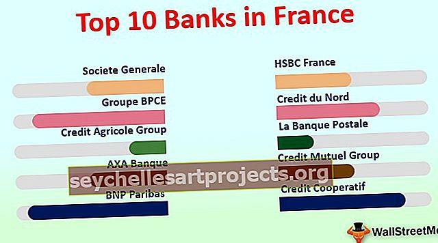 Pangad Prantsusmaal