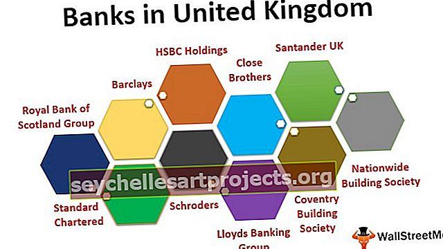 Pangad Ühendkuningriigis