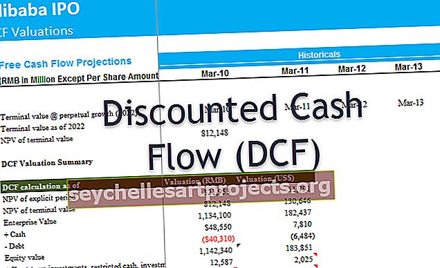 Soodushinnaga rahavoogude analüüs (DCF hindamine)