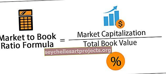 Turu ja raamatu suhe