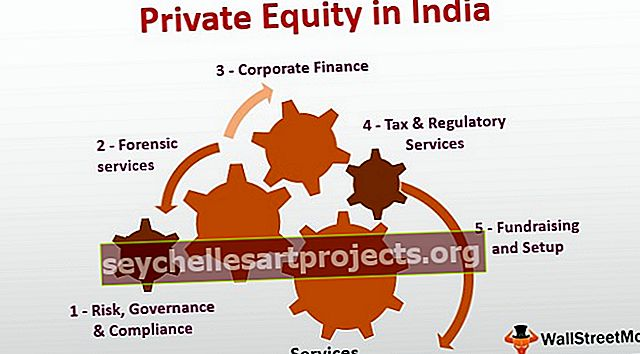 India erakapital | Parimad aktsiaettevõtted Palk