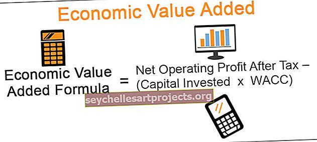 Majanduslik lisaväärtus (EVA)