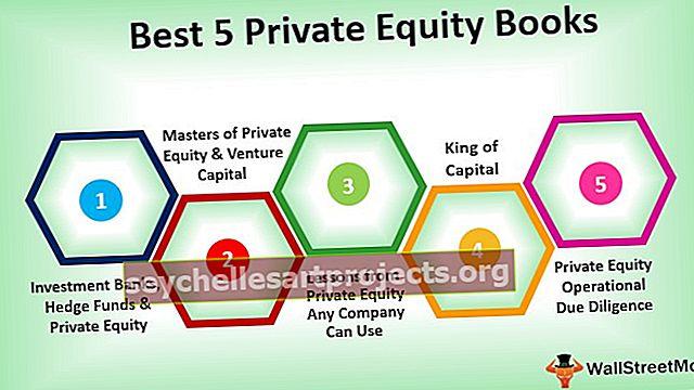 Parimad 5 erakapitali raamatut (peab läbi lugema)