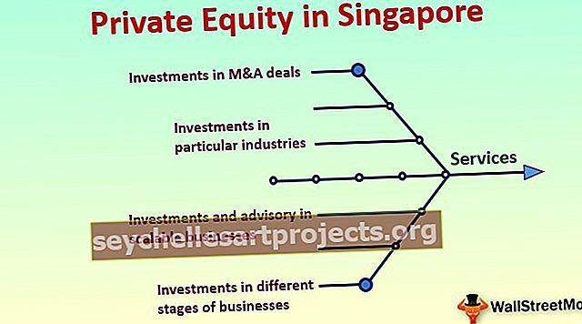 Erakapital Singapuris | Ettevõtete nimekiri | Palk | Töökohad