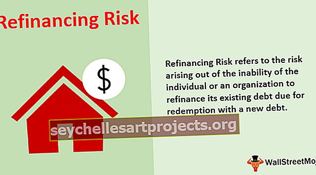 Refinantseerimisrisk